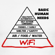 Design ~ Wifi Basic Human Needs