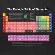 Design ~ Periodic Table PTE