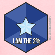 Design ~ I Am the 2%