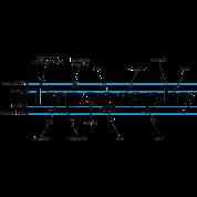 Typography chart