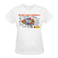 Women's T-Shirts ~ Women's T-Shirt ~ Article 11283354
