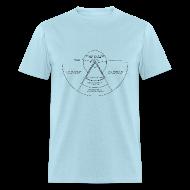 T-Shirts ~ Men's T-Shirt ~ M18A1